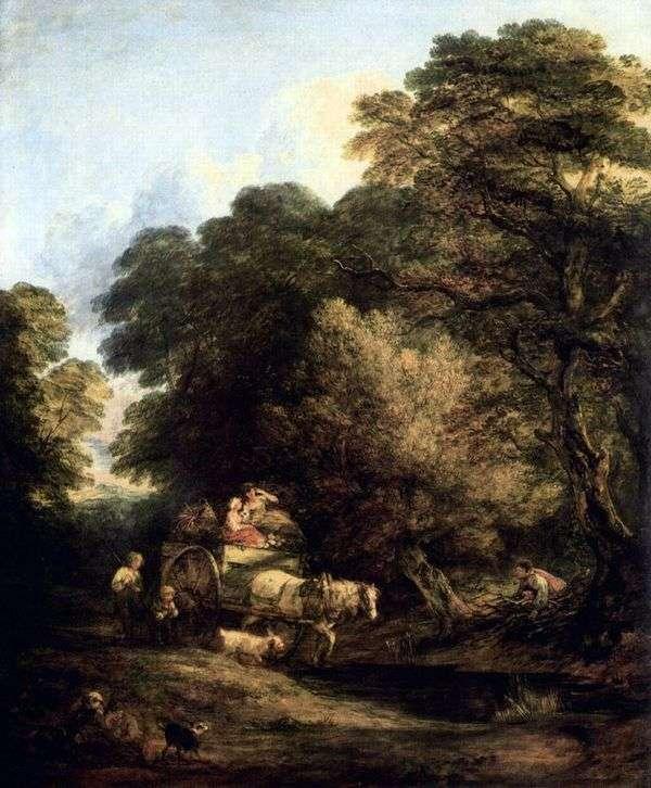 マーケットワゴン   Thomas Gainsborough