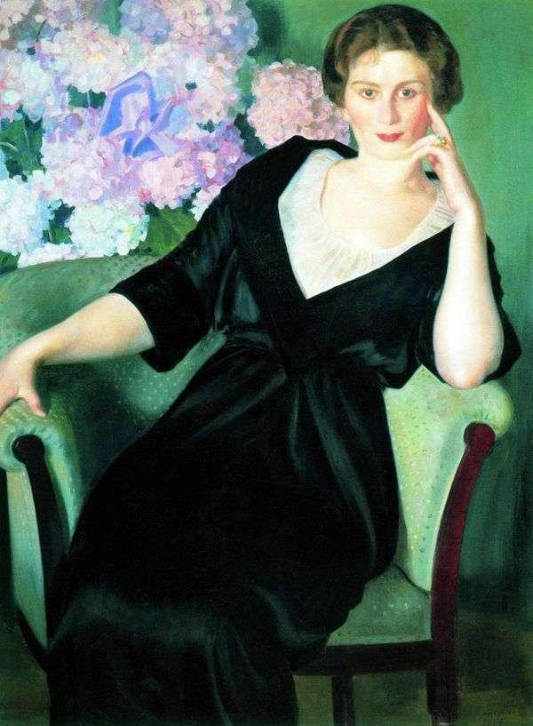 R. I. Notgaft   Boris Kustodievの肖像