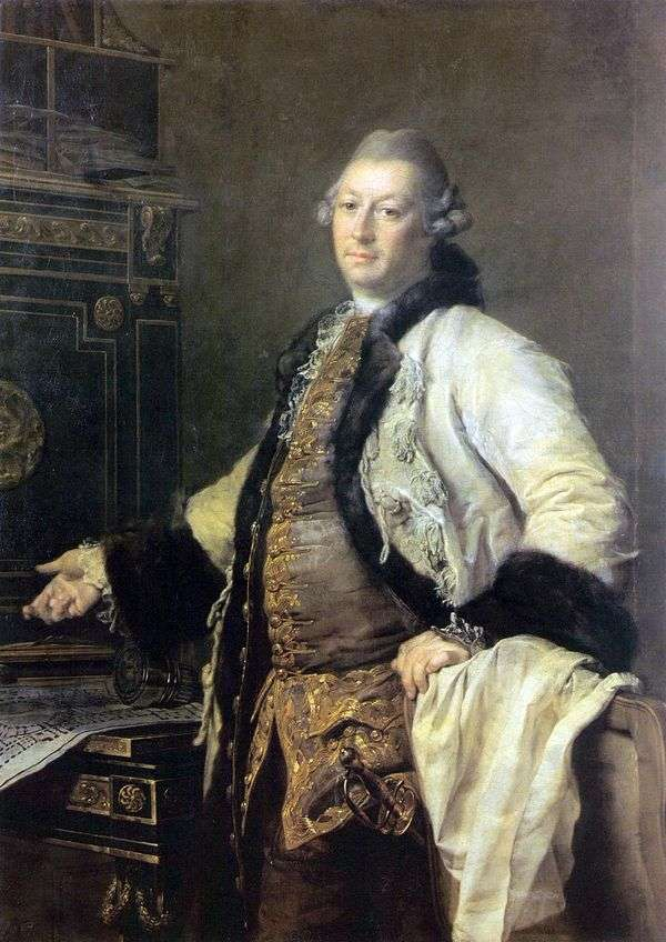 建築家アレクサンダー・フィリッポヴィッチ・ココリノフ   ドミトリー・レヴィツキーの肖像画