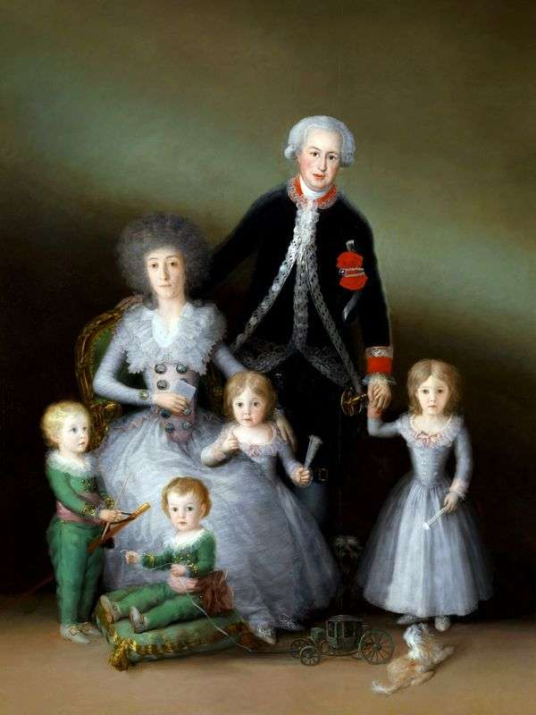 オスナ公爵の家族   ホセ・フランシスコ・デ・ゴヤ