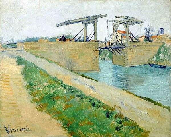 アルルのラングロワ橋と運河沿いの道路   Vincent Van Gogh