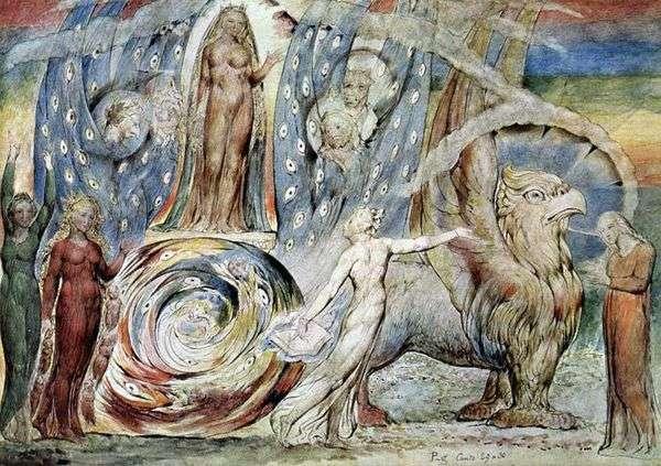 ダンテとベアトリス   William Blake