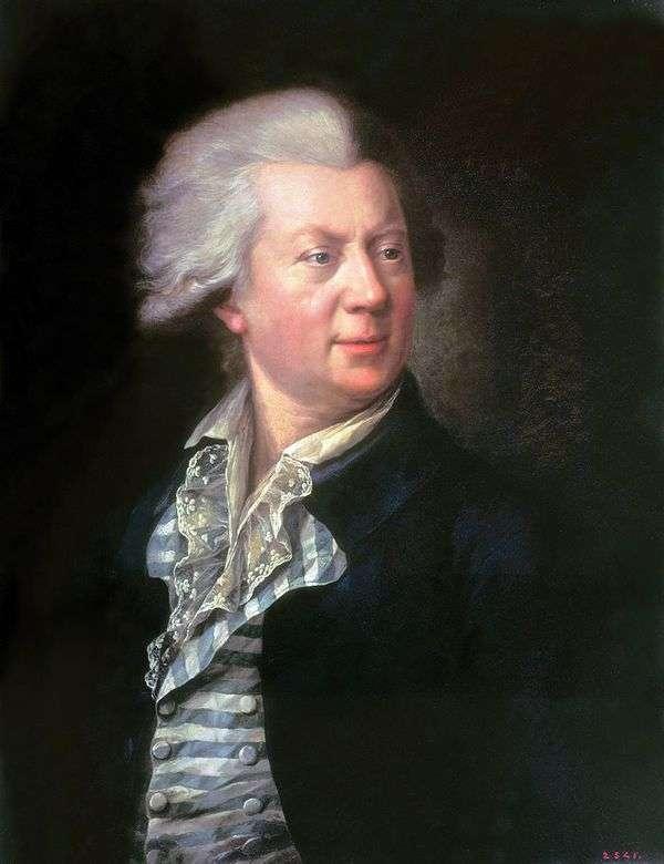 建築家の肖像Yu。M. Felten   ステパン・シュキン